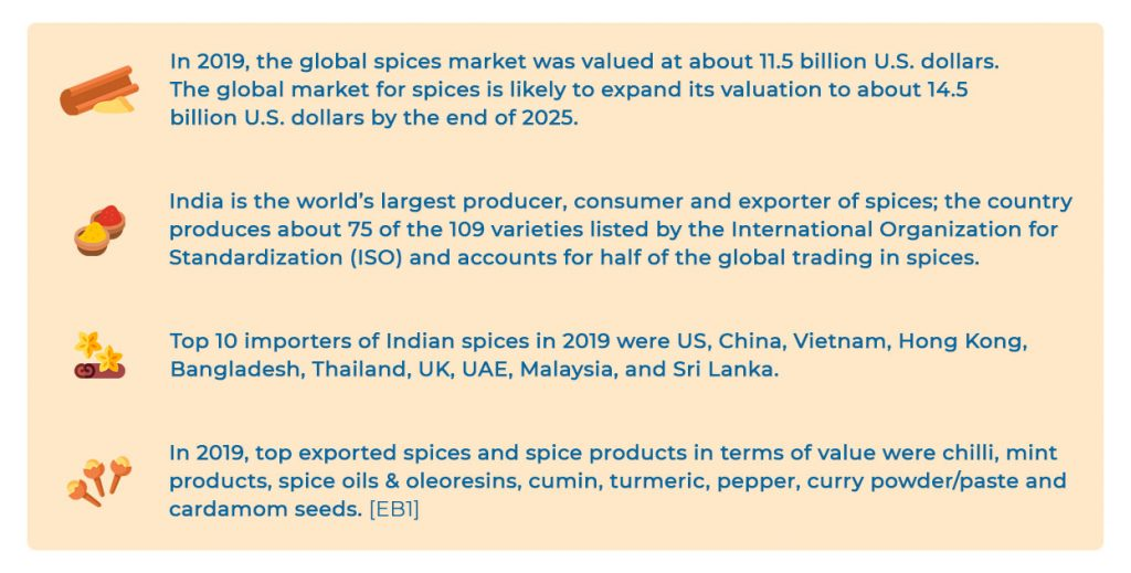 Sustainable spices