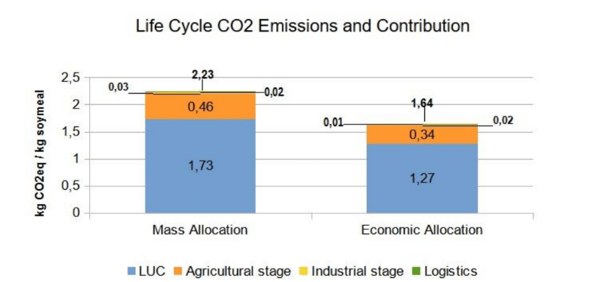 carbon footprint calculation project main outcomes 2